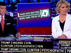 Insane or Psychopath – Your Vote Matters? – Joe Atwill
